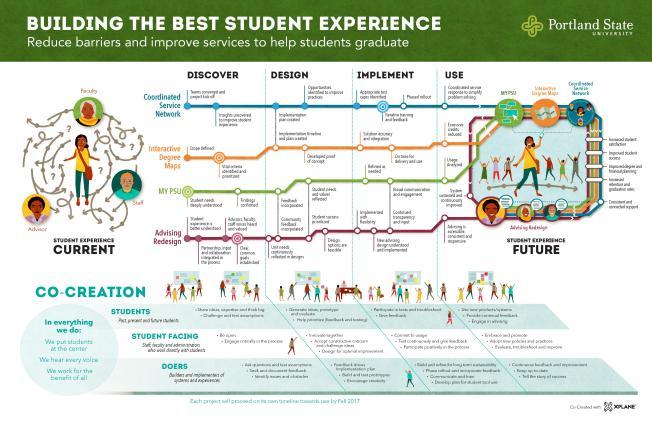 psu_studentservice_roadmap-page-001